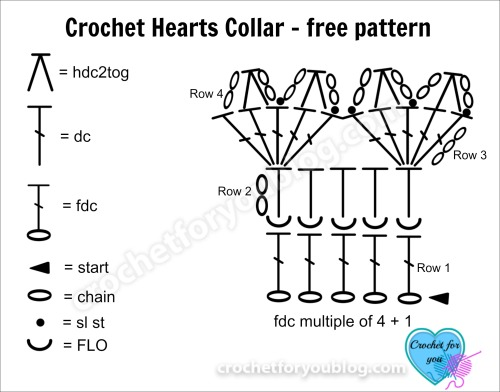 Crochet Hearts Collar - free pattern