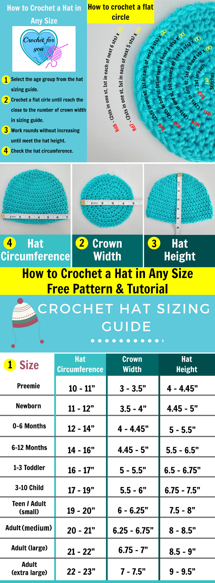 How To Crochet Hat In Any Size Free Pattern And Tutorial